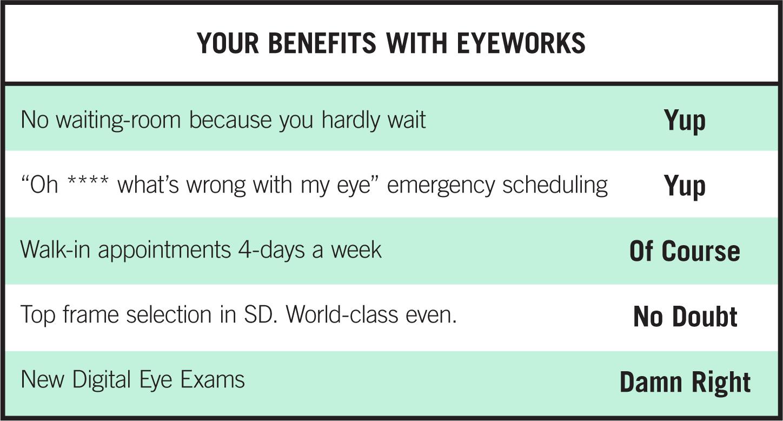 Walmart optometrist alternative poway eyeworks optometry eye exam walmart optometrist alternative geenschuldenfo Image collections